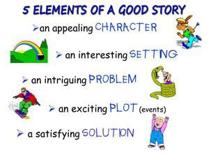 How to write a good hook for essay